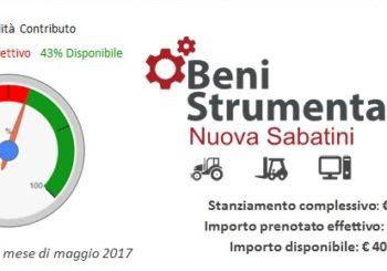 """Nuovi contributi alle imprese per acquisto dei beni strumentali (""""Nuova Sabatini"""")"""
